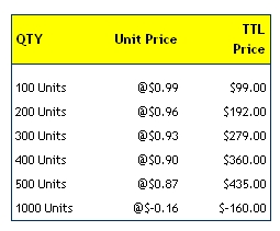 Stock Candy Box Pricing