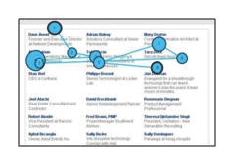 3 Column Linkedin Initial Few Sections