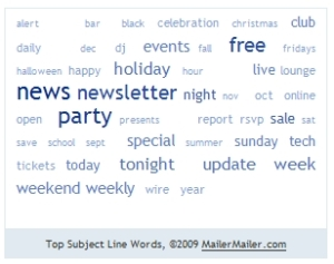 Subject Line Tag Cloud